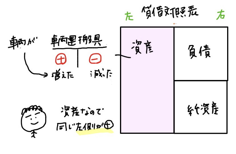 f:id:easy_boki:20200309214927j:plain