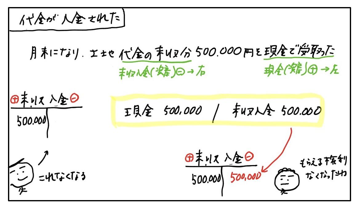 f:id:easy_boki:20200309223412j:plain