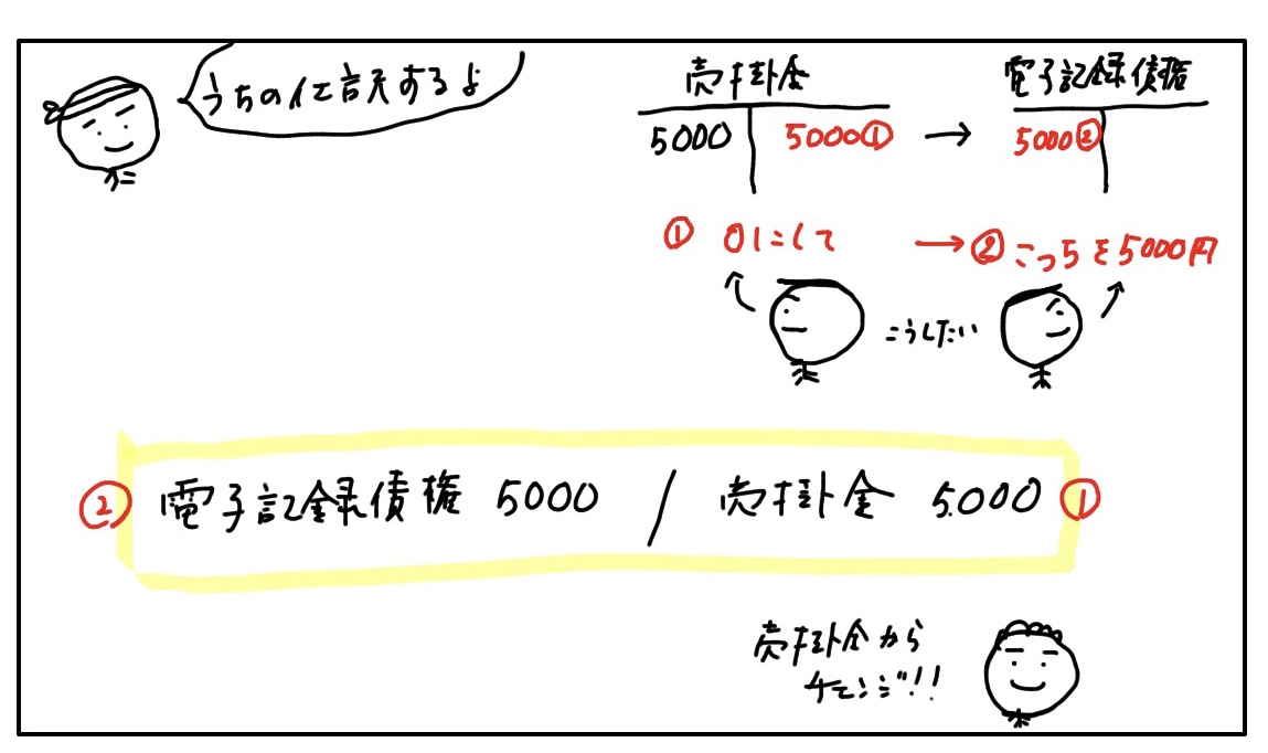 f:id:easy_boki:20200312223511j:plain
