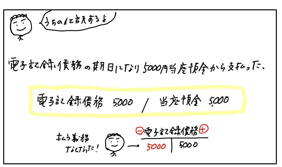 f:id:easy_boki:20200314205358j:plain