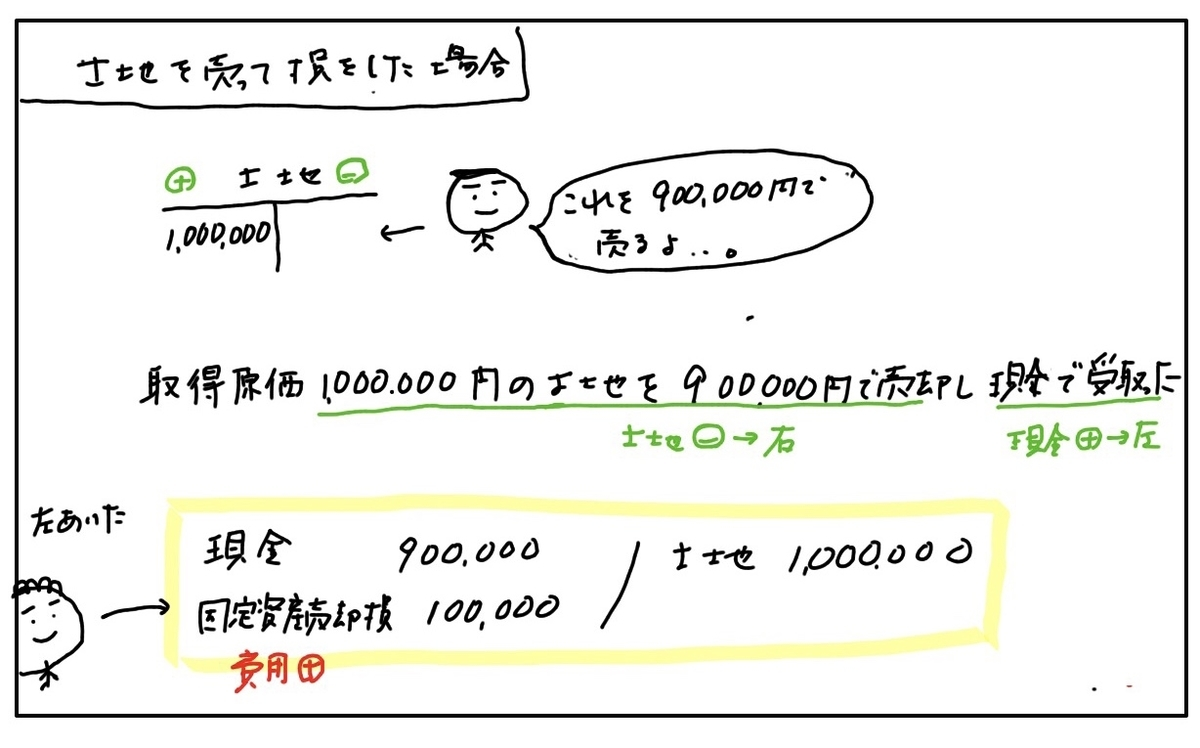 f:id:easy_boki:20200315154847j:plain