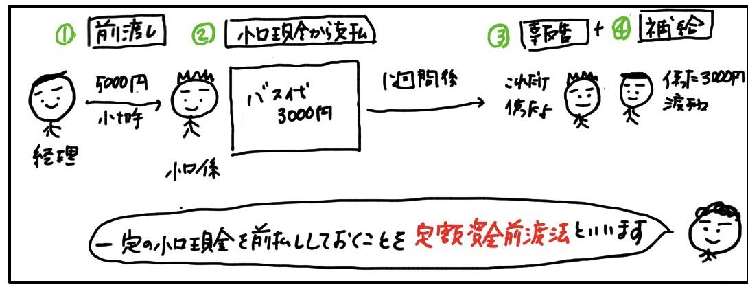 f:id:easy_boki:20200317222502j:plain