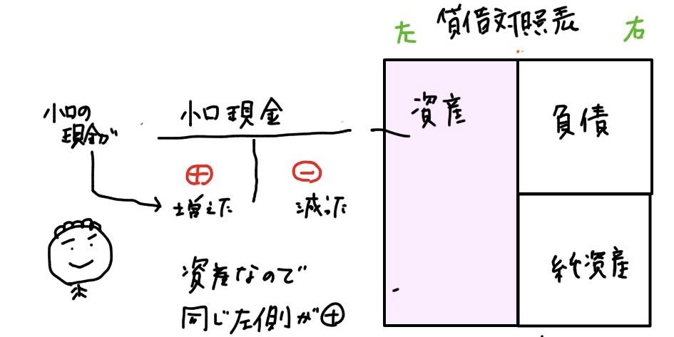 f:id:easy_boki:20200317230356j:plain