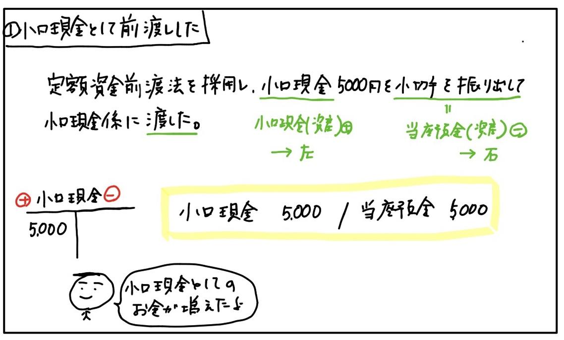 f:id:easy_boki:20200317232220j:plain