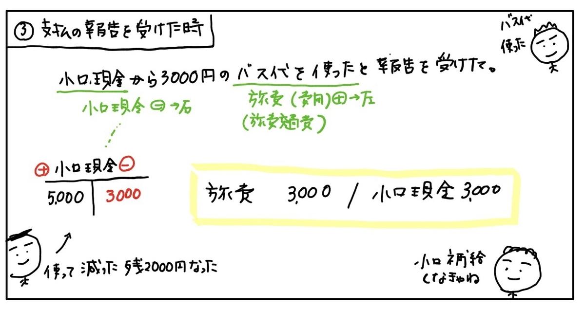 f:id:easy_boki:20200317232501j:plain