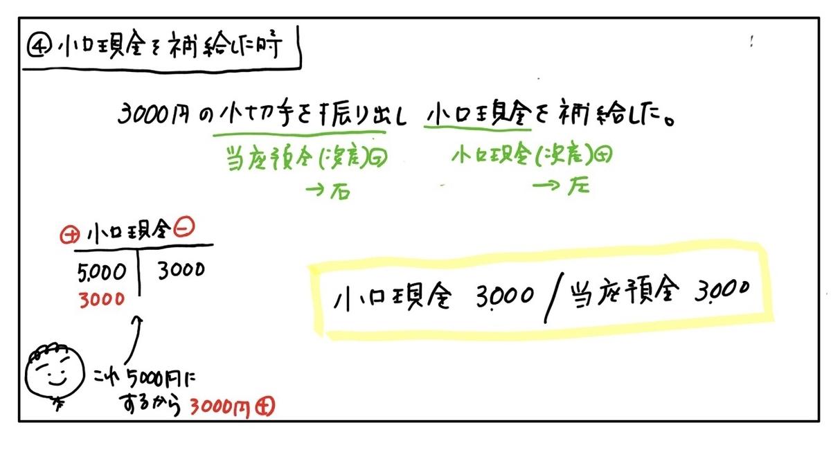 f:id:easy_boki:20200317234237j:plain