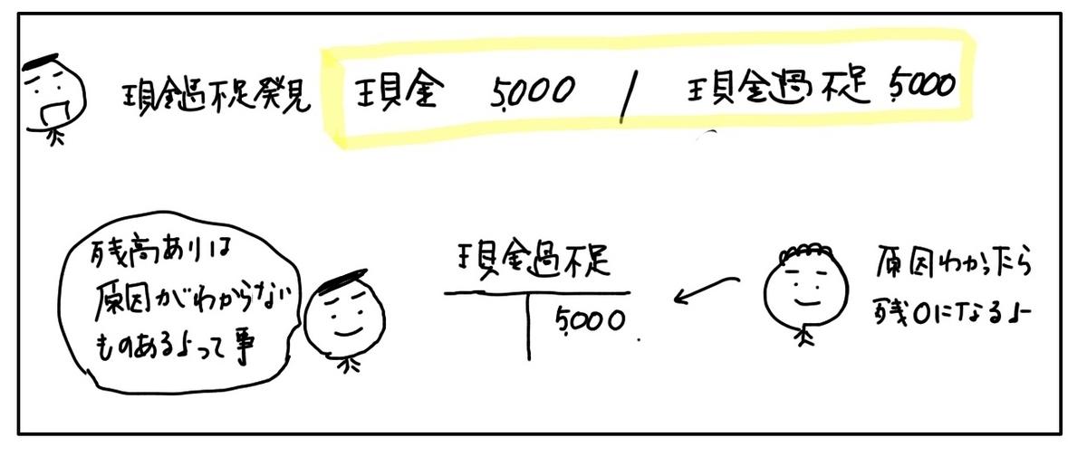 f:id:easy_boki:20200322233202j:plain