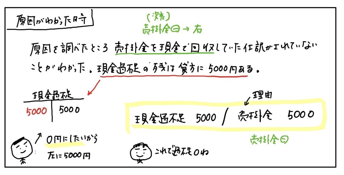 f:id:easy_boki:20200322233322j:plain