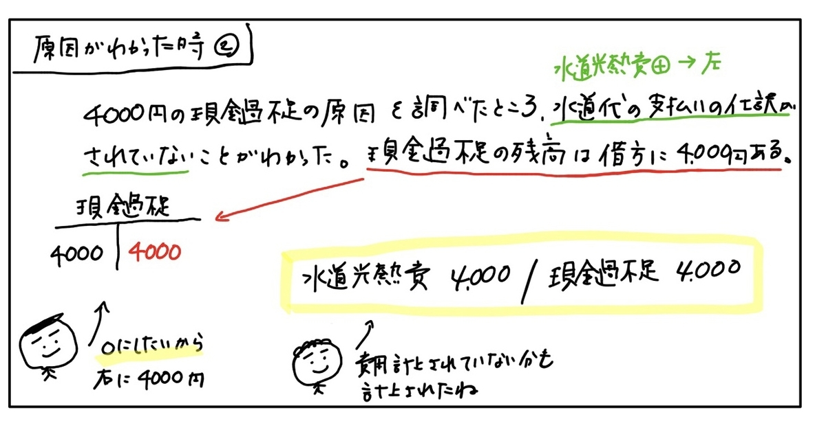 f:id:easy_boki:20200322233401j:plain