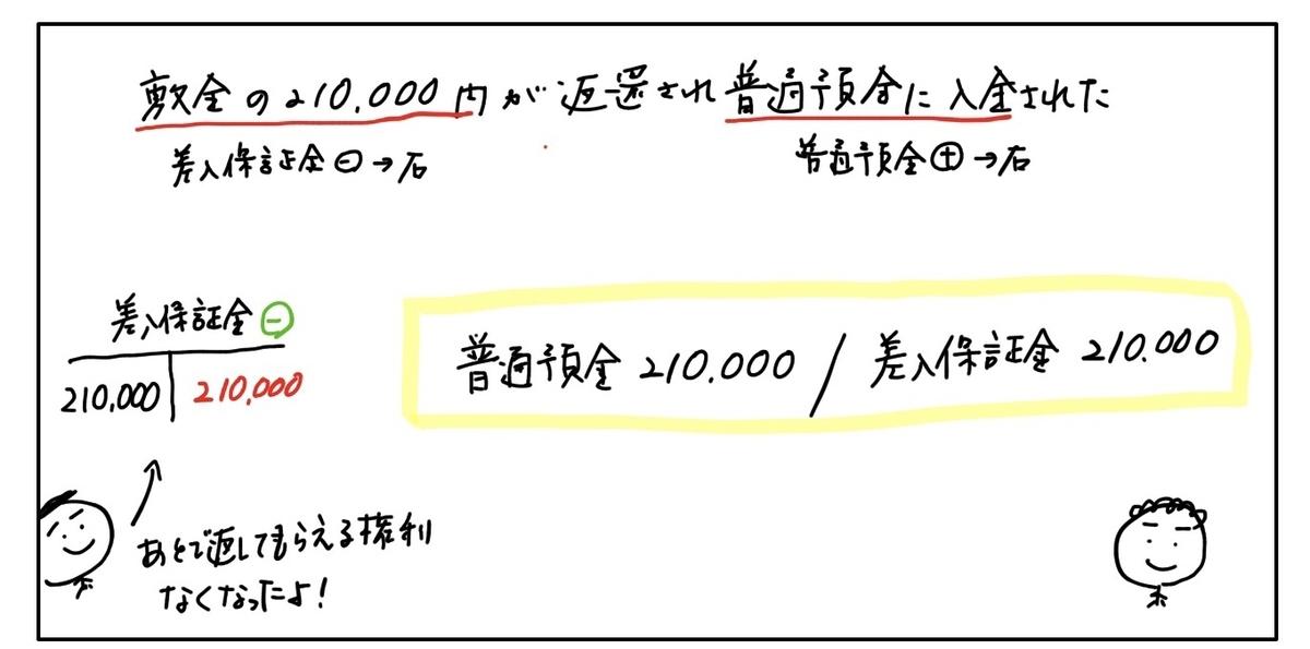 f:id:easy_boki:20200324222020j:plain