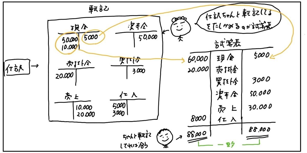 f:id:easy_boki:20200326204309j:plain
