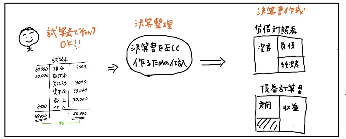f:id:easy_boki:20200326204418j:plain