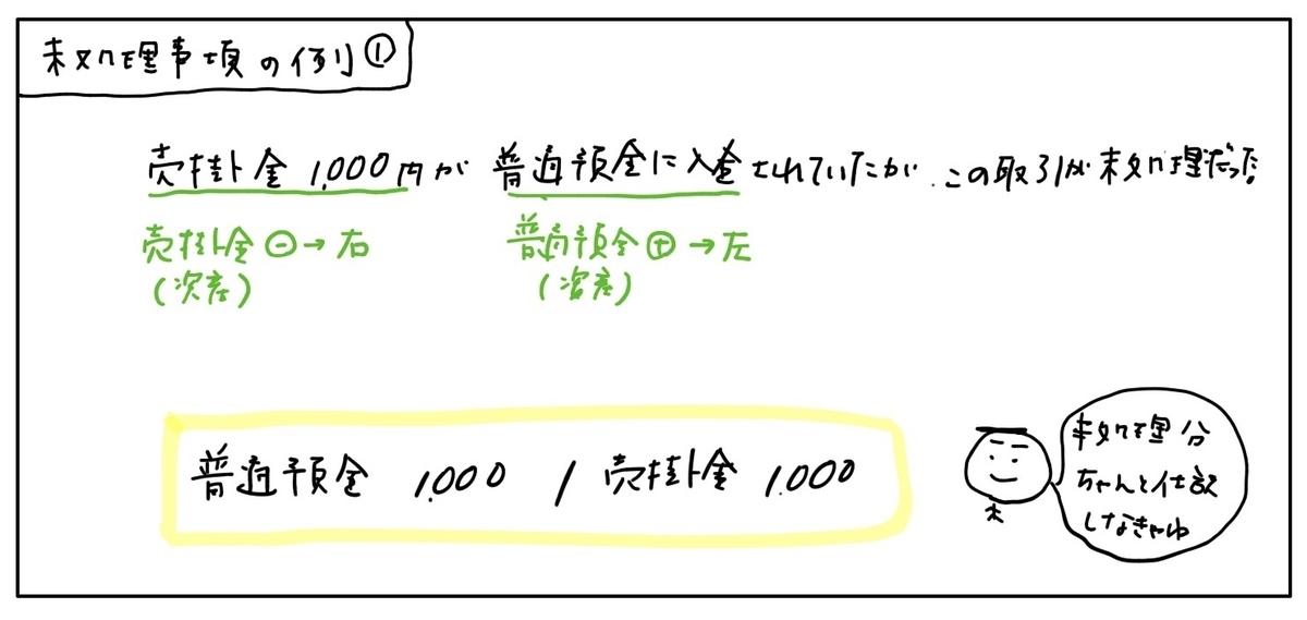 f:id:easy_boki:20200329203546j:plain