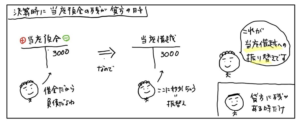 f:id:easy_boki:20200331143103j:plain