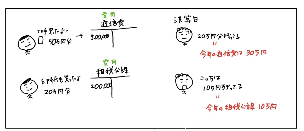f:id:easy_boki:20200401201835j:plain