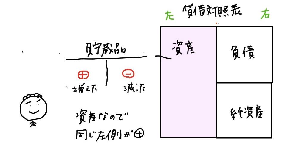 f:id:easy_boki:20200401201849j:plain