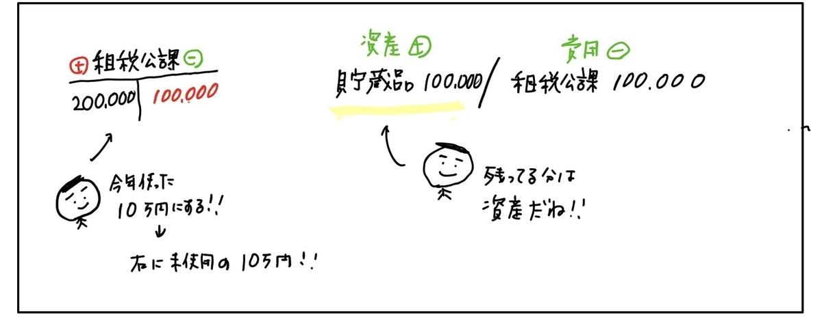 f:id:easy_boki:20200401202018j:plain