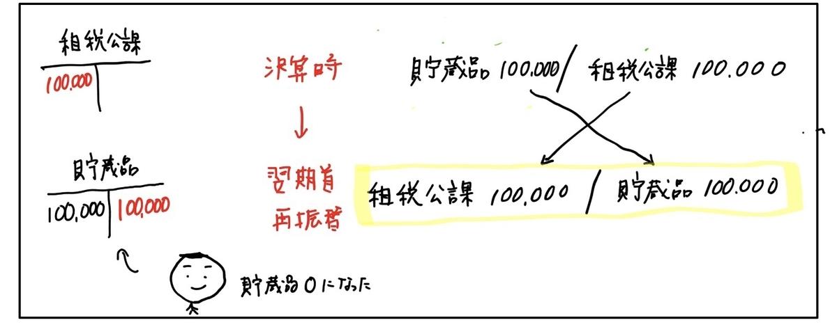 f:id:easy_boki:20200401203031j:plain