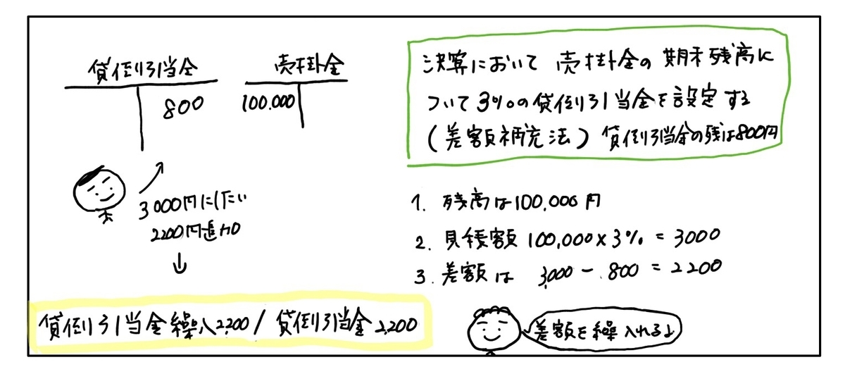 f:id:easy_boki:20200405001147j:plain