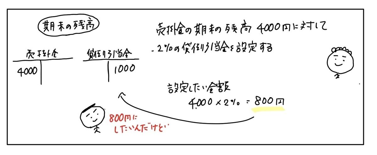 f:id:easy_boki:20200405001243j:plain
