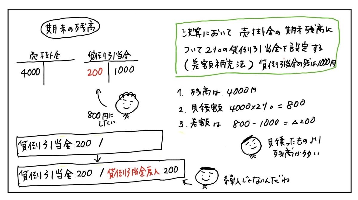 f:id:easy_boki:20200405001437j:plain