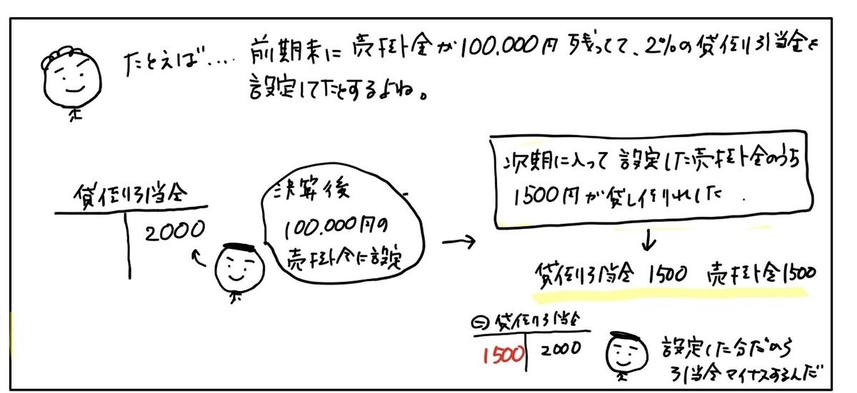 f:id:easy_boki:20200405223559j:plain