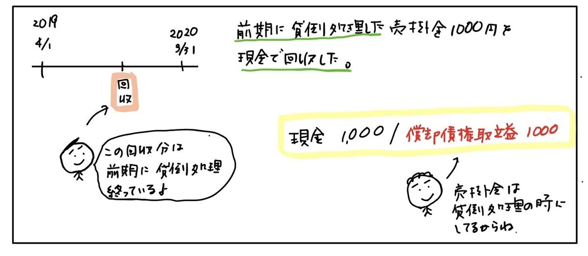 f:id:easy_boki:20200406135619j:plain