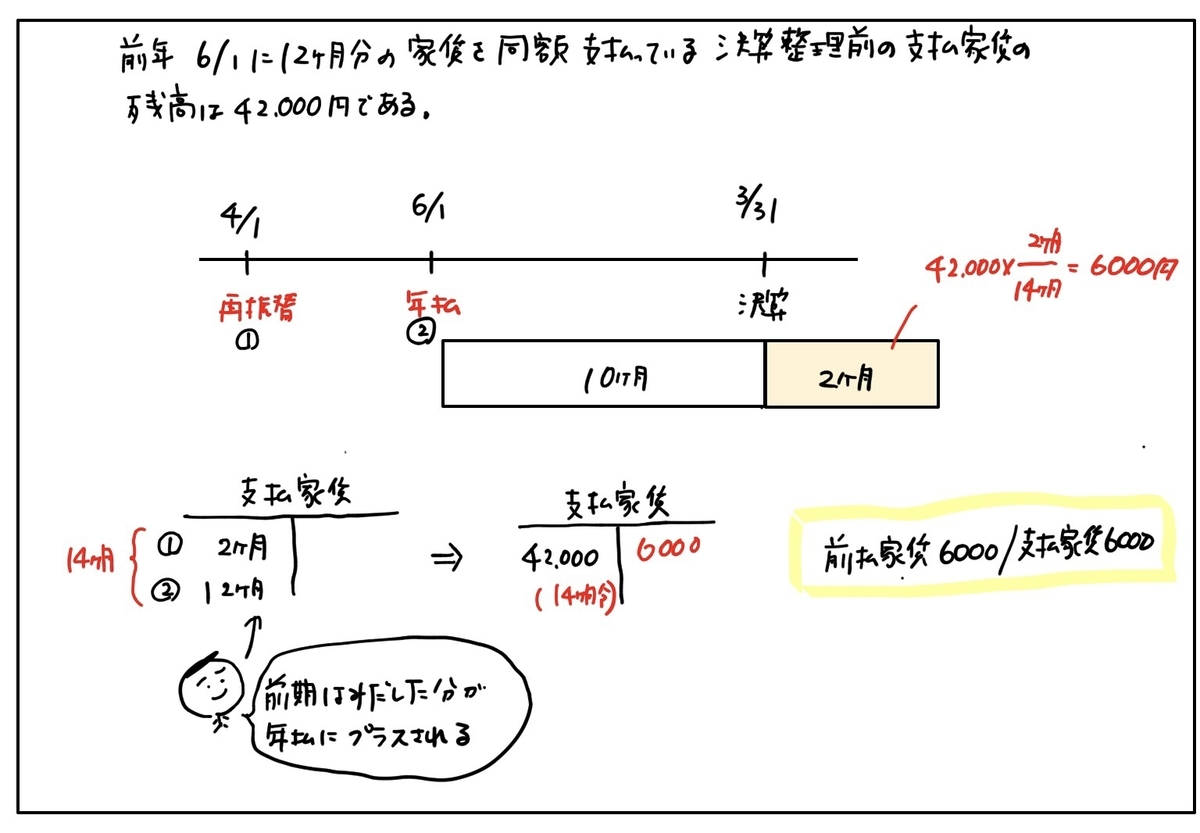 f:id:easy_boki:20200418113030j:plain