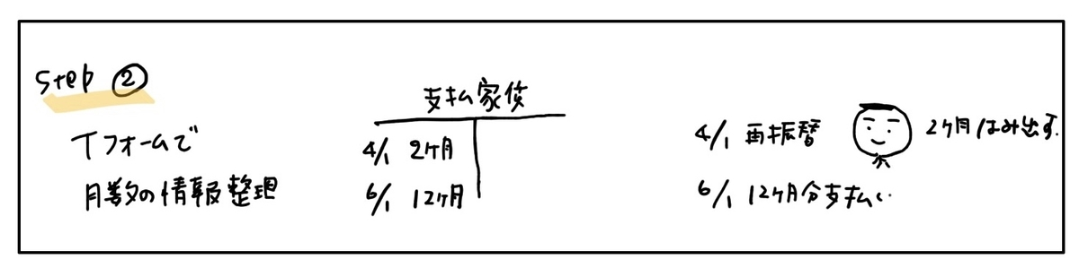 f:id:easy_boki:20200418115034j:plain