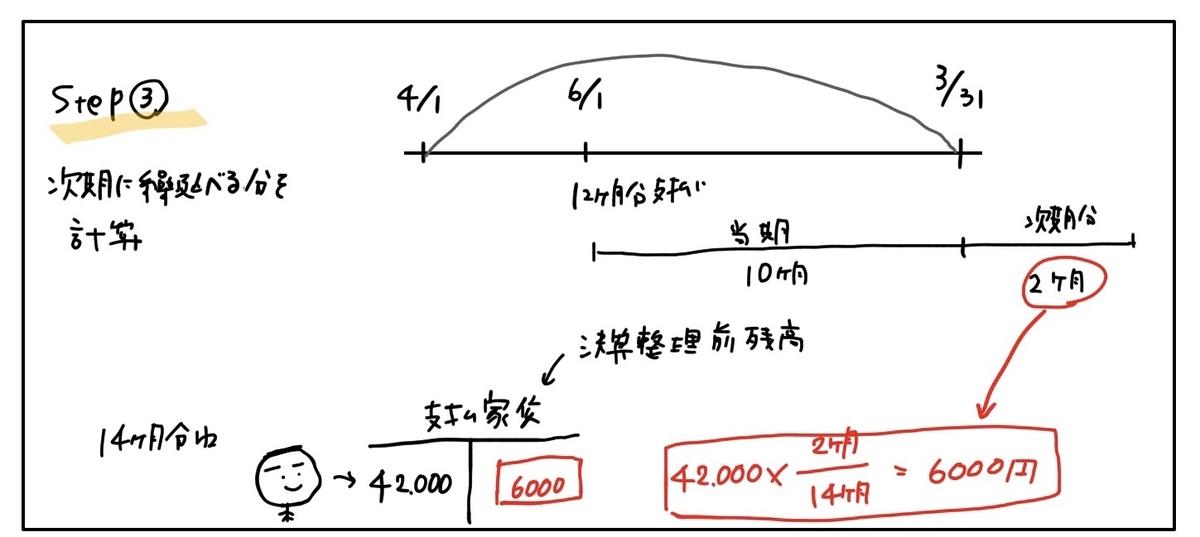 f:id:easy_boki:20200418115111j:plain