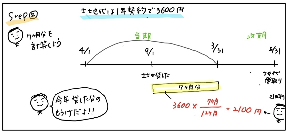f:id:easy_boki:20200419100927j:plain
