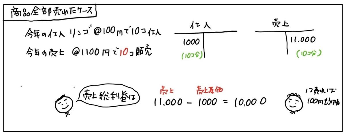 f:id:easy_boki:20200421104528j:plain