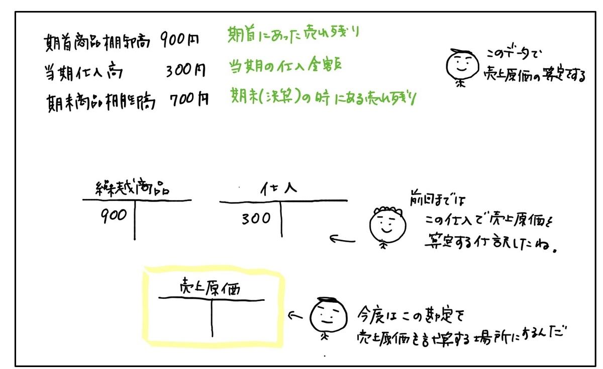 f:id:easy_boki:20200425100028j:plain