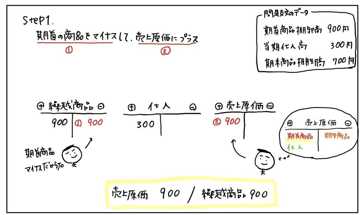 f:id:easy_boki:20200425103244j:plain
