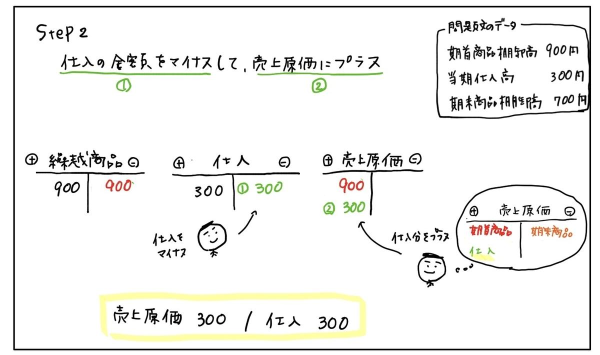 f:id:easy_boki:20200425103339j:plain