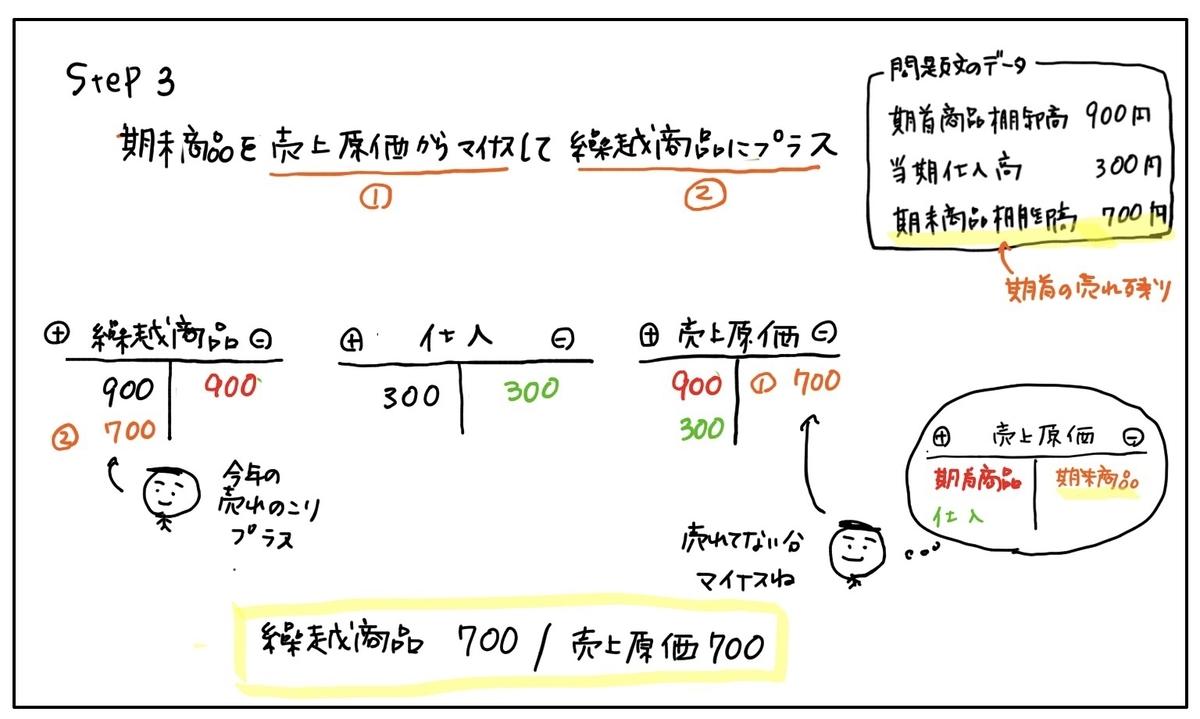 f:id:easy_boki:20200425103422j:plain
