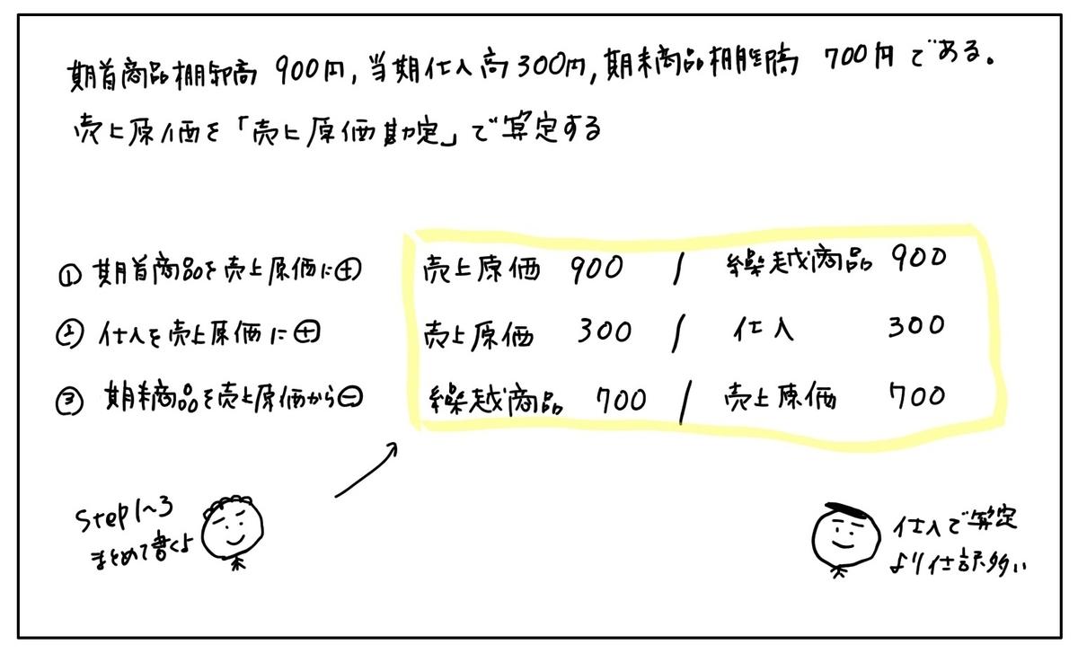 f:id:easy_boki:20200425103501j:plain