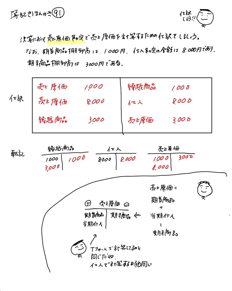 f:id:easy_boki:20200425105444j:plain
