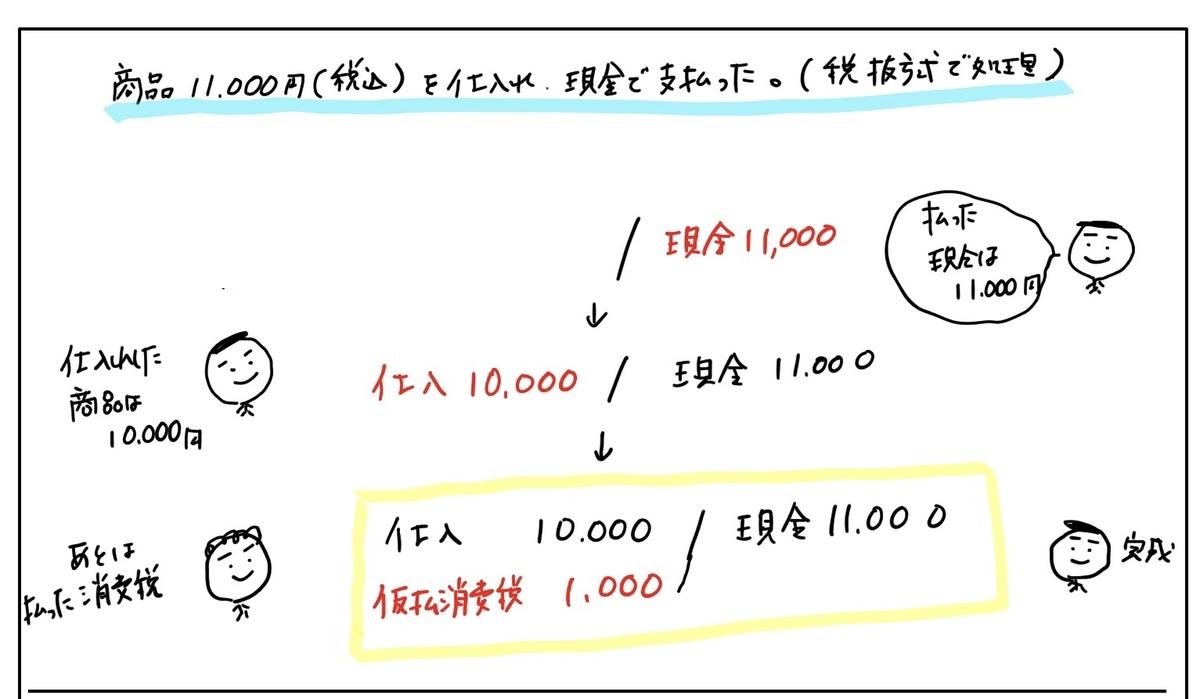 f:id:easy_boki:20200428105530j:plain