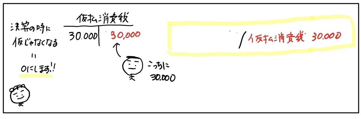f:id:easy_boki:20200428160710j:plain