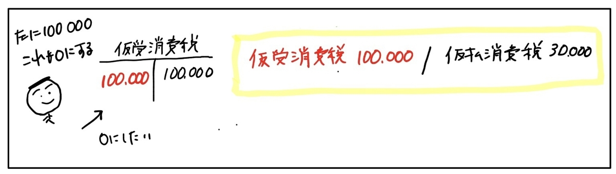 f:id:easy_boki:20200428160805j:plain