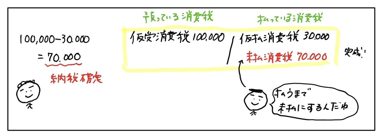 f:id:easy_boki:20200428160843j:plain
