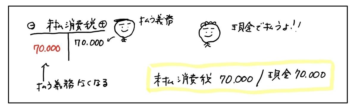 f:id:easy_boki:20200428160944j:plain