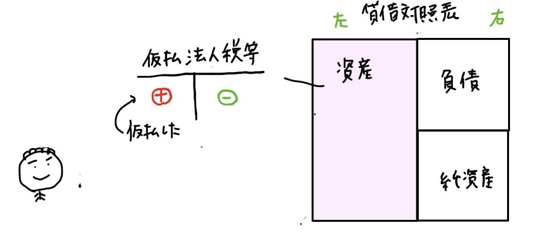 f:id:easy_boki:20200428232327j:plain