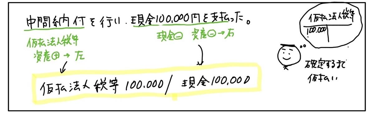 f:id:easy_boki:20200429084322j:plain