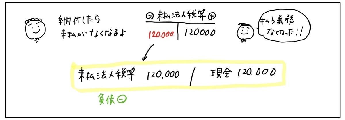 f:id:easy_boki:20200430091908j:plain