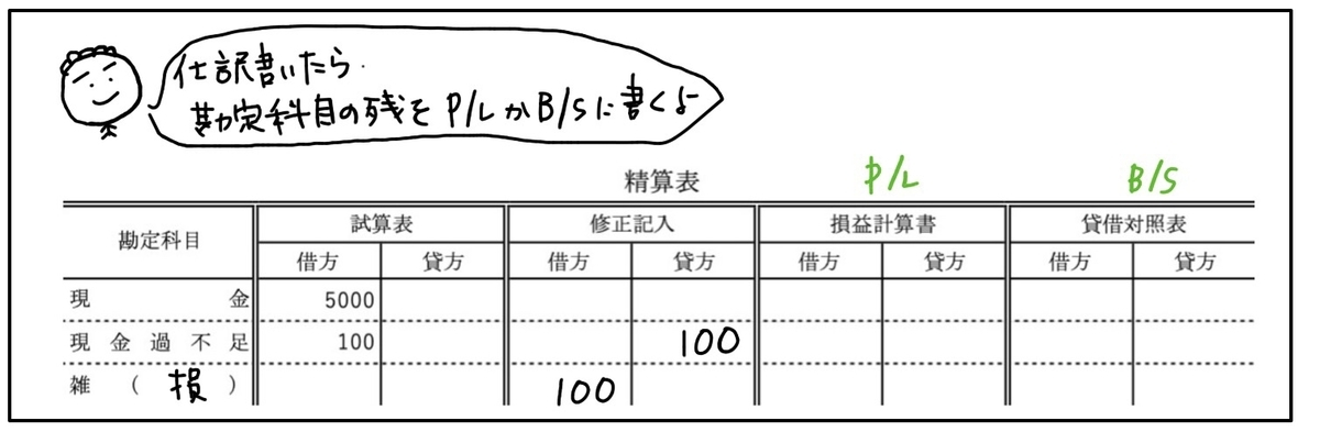 f:id:easy_boki:20200504001801j:plain