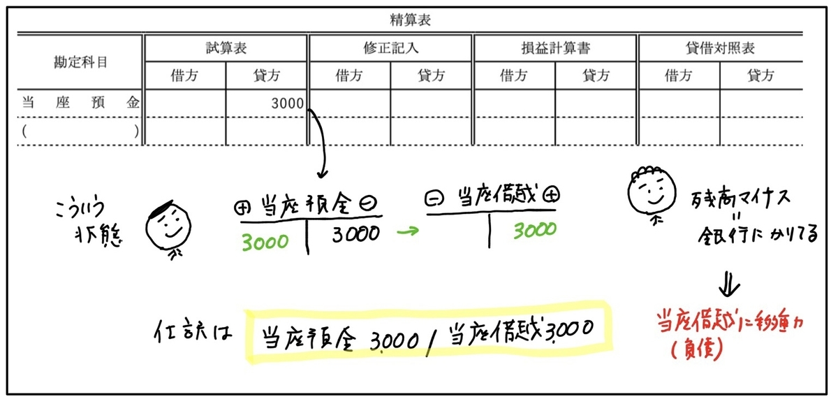 f:id:easy_boki:20200504120646j:plain