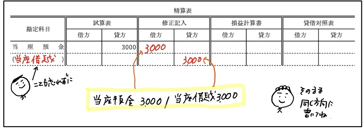 f:id:easy_boki:20200504120739j:plain