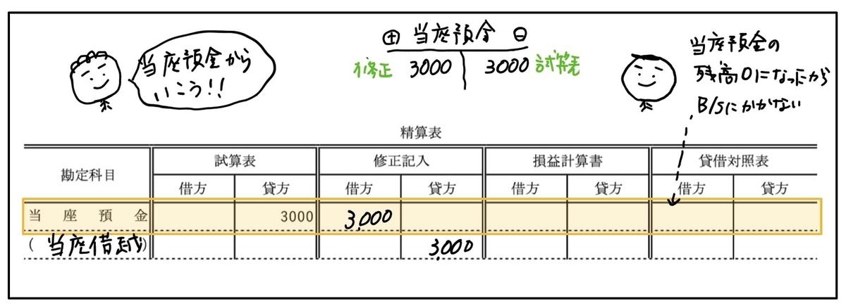 f:id:easy_boki:20200504120820j:plain